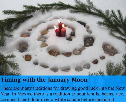 Timing with the January Moon